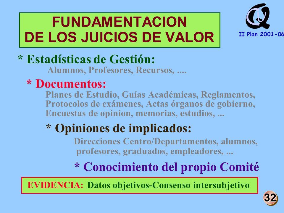 Q U C II Plan 2001-06 FUNDAMENTACION DE LOS JUICIOS DE VALOR * Estadísticas de Gestión: Alumnos, Profesores, Recursos,....