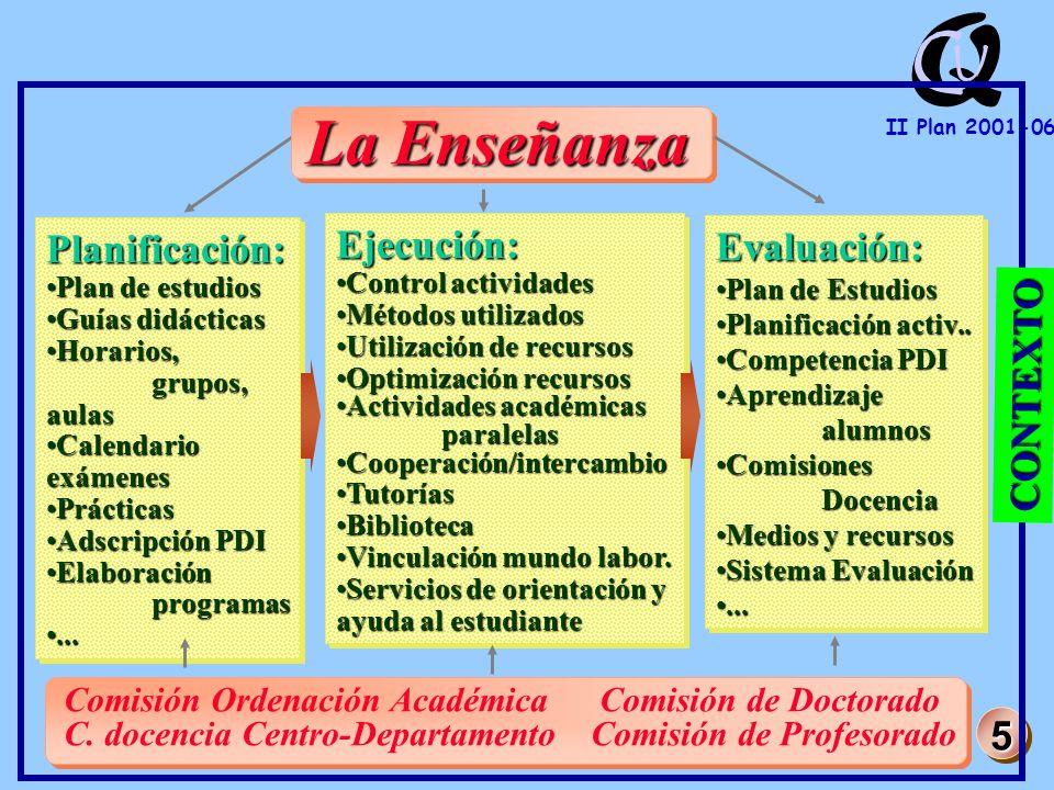 Q U C II Plan 2001-06 MEJORA EVALUACIÓN EJECUCION COMPROMISO PLANES DE MEJORA SEGUIMIENTO 36