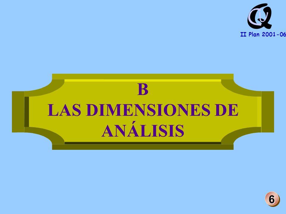 Q U C II Plan 2001-06 B LAS DIMENSIONES DE ANÁLISIS6