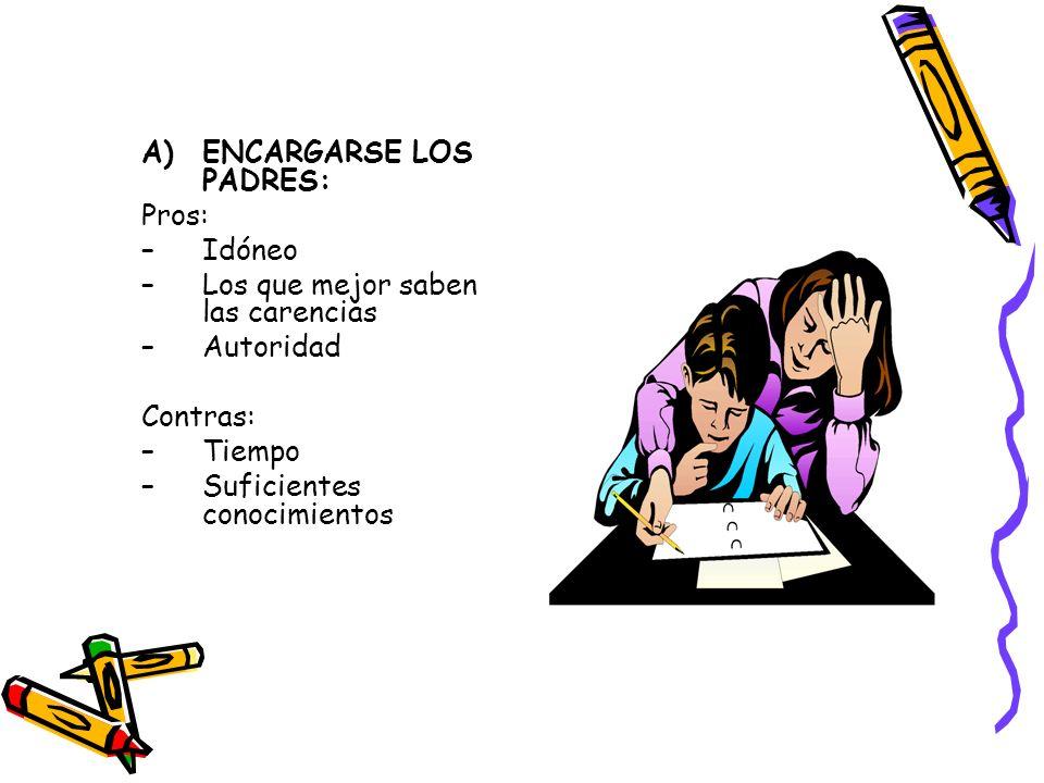 A)ENCARGARSE LOS PADRES: Pros: –Idóneo –Los que mejor saben las carencias –Autoridad Contras: –Tiempo –Suficientes conocimientos