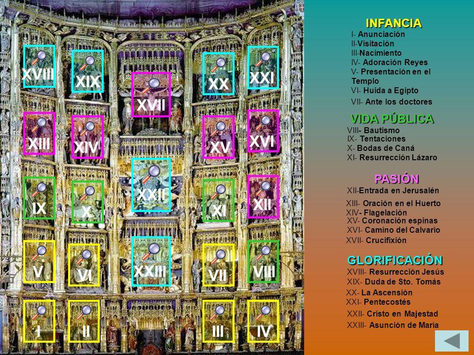 I- Anunciación II-Visitación III-Nacimiento IV- Adoración Reyes V- Presentación en el Templo VI- Huida a Egipto VII- Ante los doctoresINFANCIA VIDA PÚ