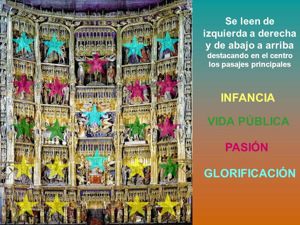 Se leen de izquierda a derecha y de abajo a arriba destacando en el centro los pasajes principales INFANCIA VIDA PÚBLICA PASIÓN GLORIFICACIÓN