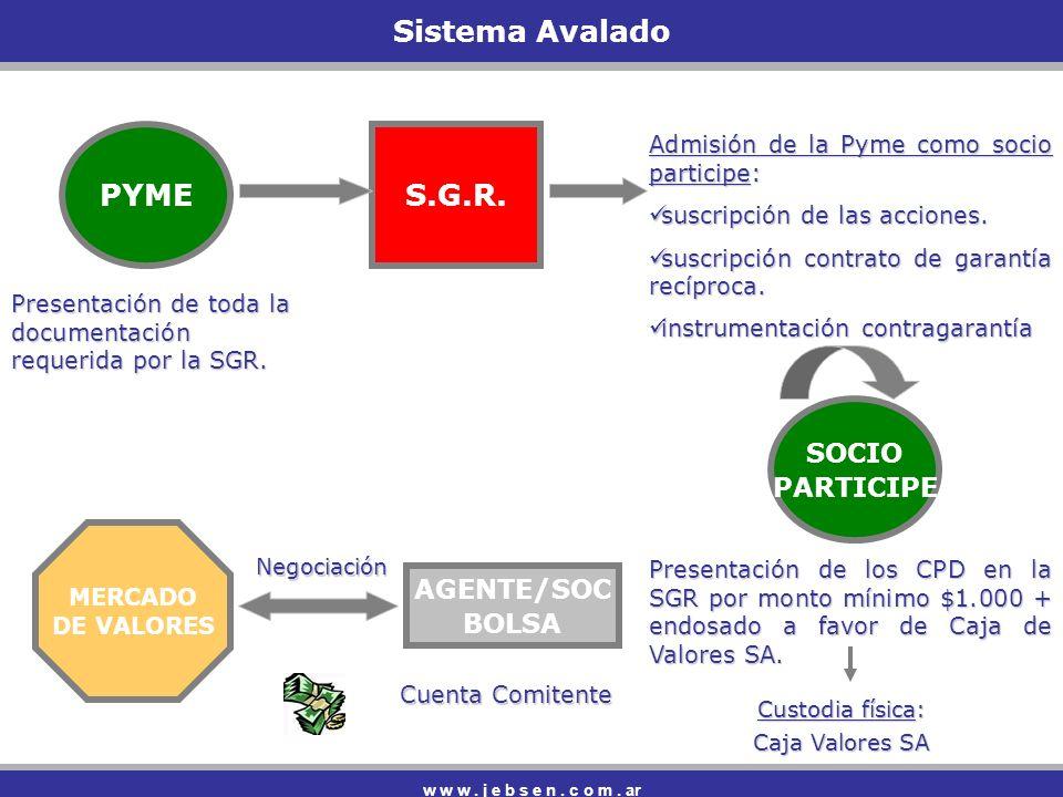Sistema Avalado w w w.j e b s e n. c o m. ar PYME S.G.R.