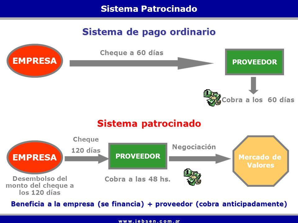 Sistema Patrocinado w w w.j e b s e n. c o m.