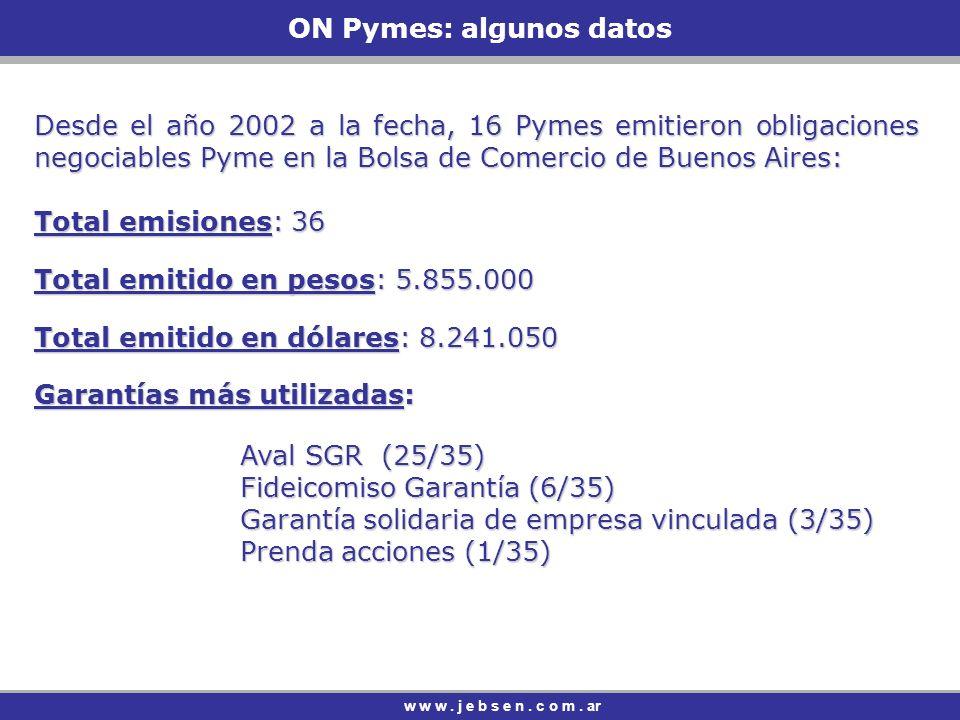 ON Pymes: algunos datos w w w.j e b s e n. c o m.