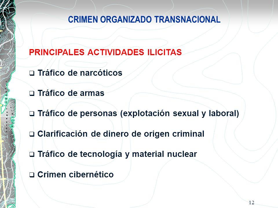 12 CRIMEN ORGANIZADO TRANSNACIONAL PRINCIPALES ACTIVIDADES ILICITAS Tráfico de narcóticos Tráfico de armas Tráfico de personas (explotación sexual y l