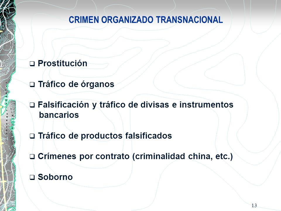 13 CRIMEN ORGANIZADO TRANSNACIONAL Prostitución Tráfico de órganos Falsificación y tráfico de divisas e instrumentos bancarios Tráfico de productos fa