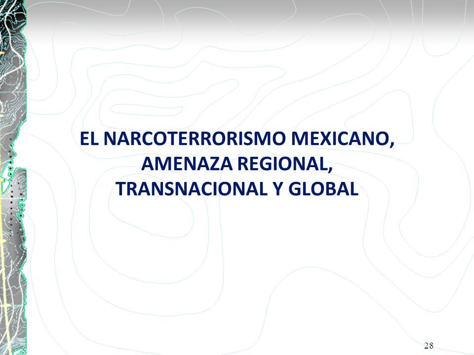 EL NARCOTERRORISMO MEXICANO, AMENAZA REGIONAL, TRANSNACIONAL Y GLOBAL 28