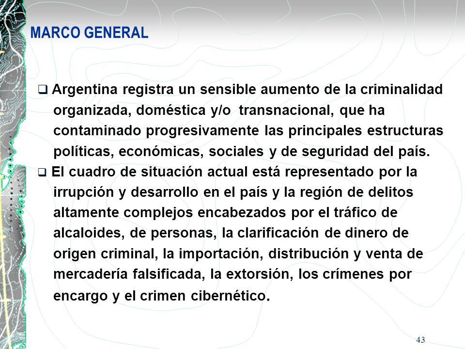 43 MARCO GENERAL Argentina registra un sensible aumento de la criminalidad organizada, doméstica y/o transnacional, que ha contaminado progresivamente