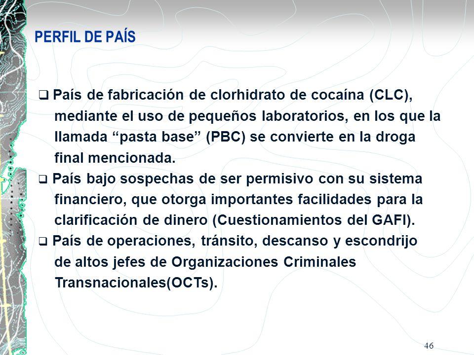 46 PERFIL DE PAÍS País de fabricación de clorhidrato de cocaína (CLC), mediante el uso de pequeños laboratorios, en los que la llamada pasta base (PBC