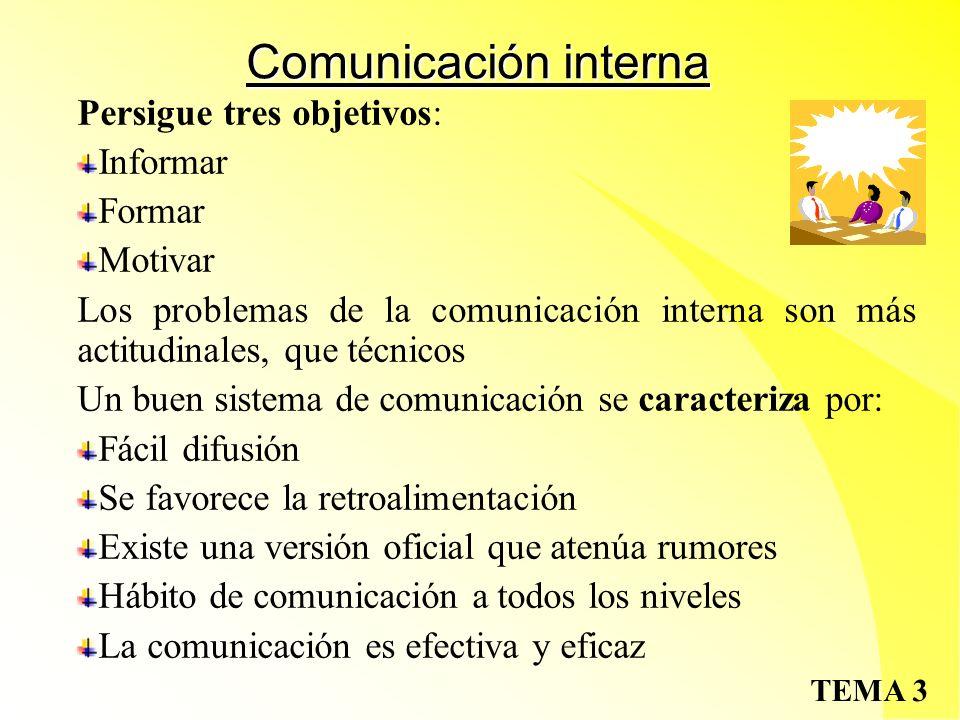 TEMA 3 Comunicación no verbal Refleja los sentimientos y pensamientos de una forma más clara En todo proceso de comunicación: Las palabras suponen el 7% La voz (tono, velocidad) el 38% El lenguaje no verbal (gestos, mirada) el 55% Elementos a tener en cuenta en la comunicación no verbal son: La mirada Gestos y posiciones
