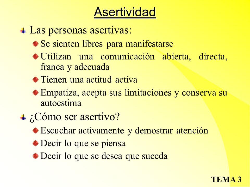 TEMA 1 Tipos de conducta Agresiva Pasiva Asertiva