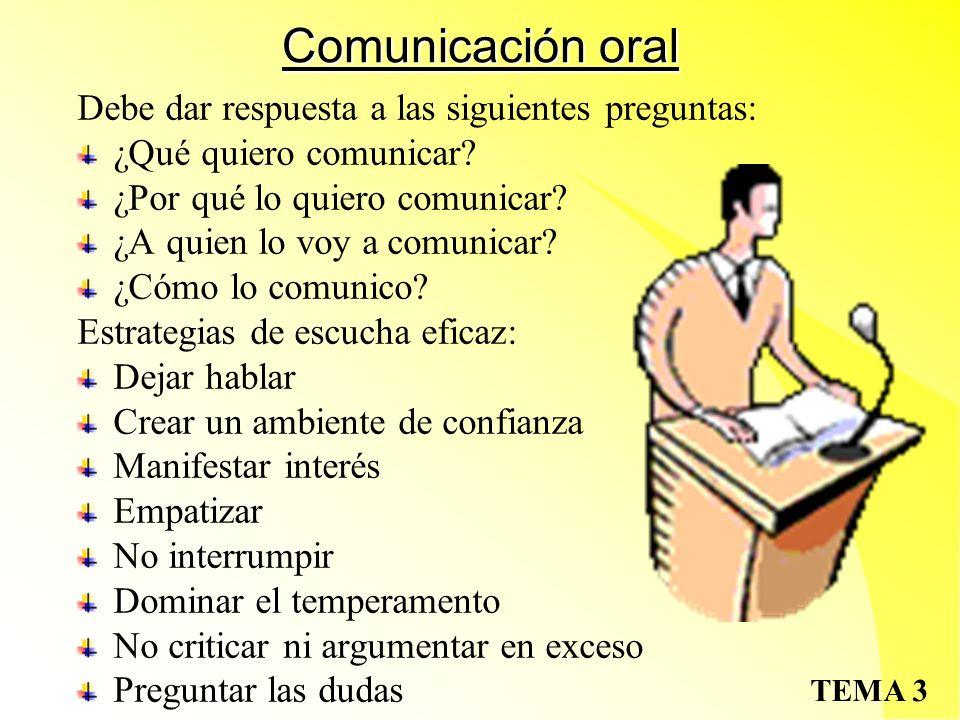 TEMA 3 Comunicación oral Debe dar respuesta a las siguientes preguntas: ¿Qué quiero comunicar.