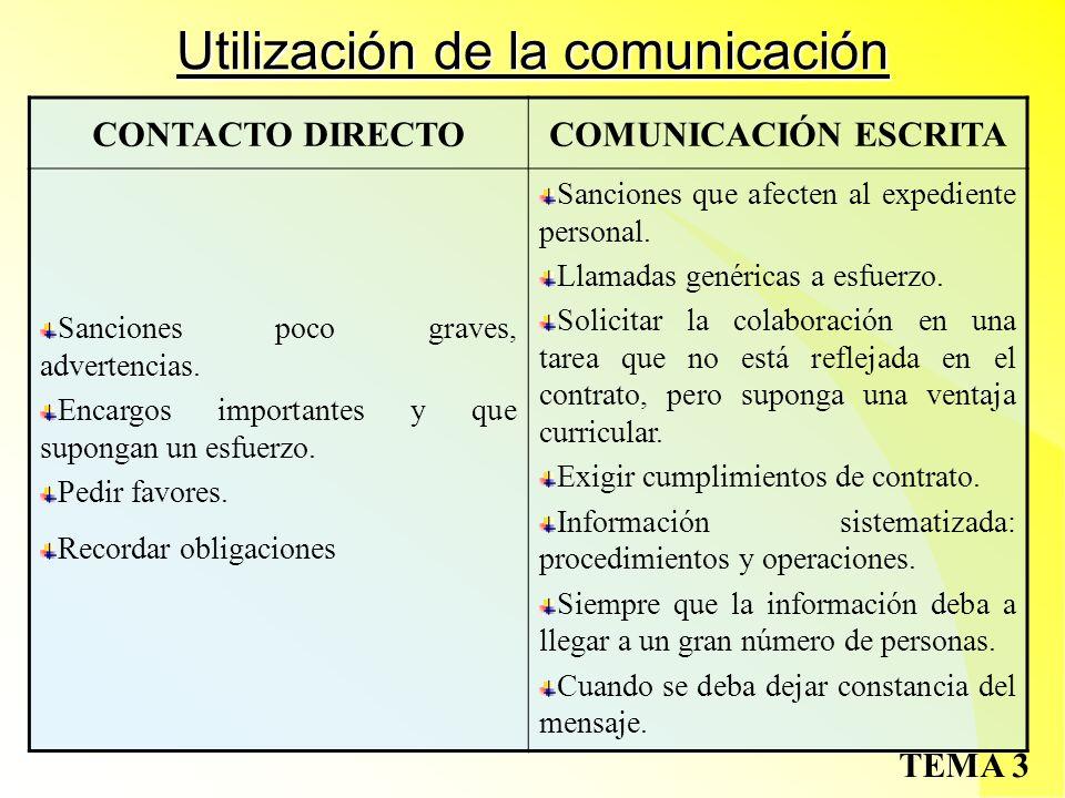 TEMA 3 Utilización de la comunicación CONTACTO DIRECTOCOMUNICACIÓN ESCRITA Sanciones poco graves, advertencias.
