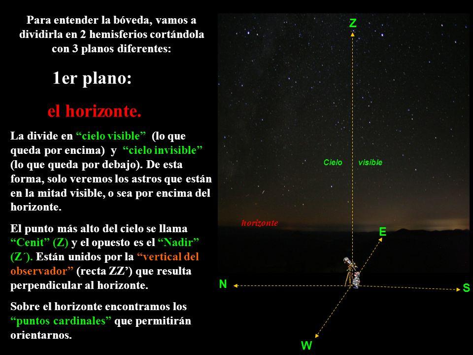 Para entender la bóveda, vamos a dividirla en 2 hemisferios cortándola con 3 planos diferentes: 1er plano: el horizonte. La divide en cielo visible (l