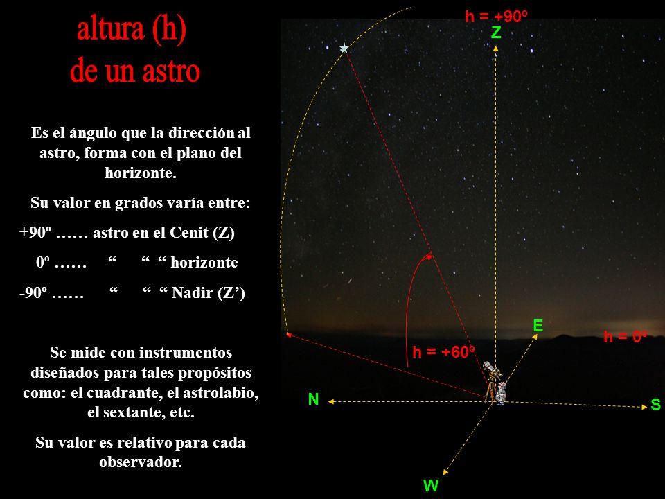 Es el ángulo que la dirección al astro, forma con el plano del horizonte. Su valor en grados varía entre: +90º …… astro en el Cenit (Z) 0º …… horizont