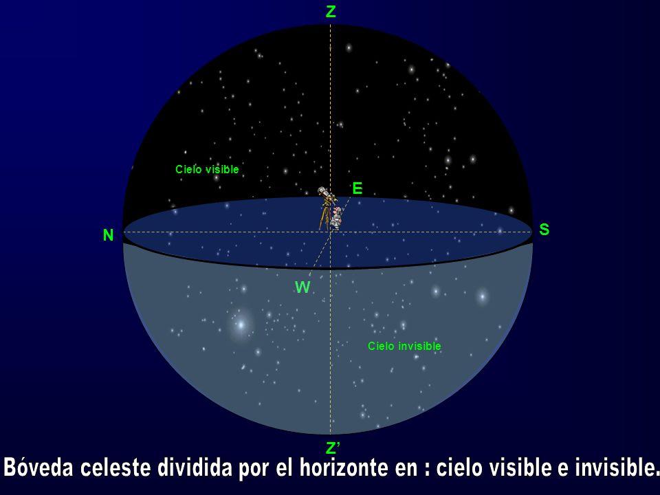 Z N S E W Z Cielo visible Cielo invisible