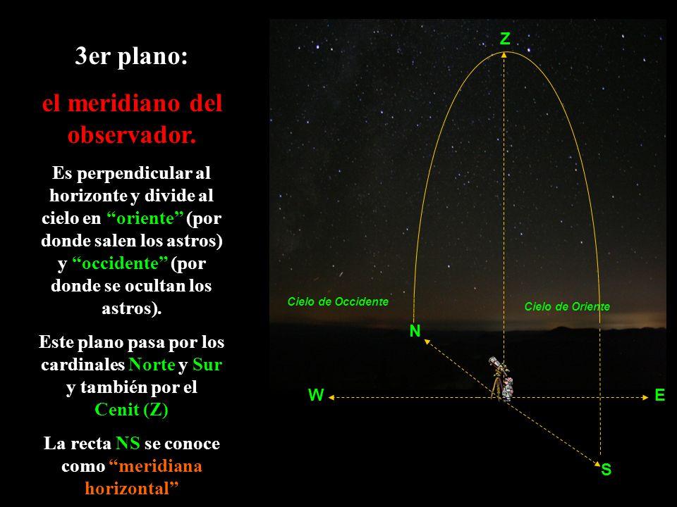 Z N S EW Cielo de Oriente Cielo de Occidente 3er plano: el meridiano del observador. Es perpendicular al horizonte y divide al cielo en oriente (por d
