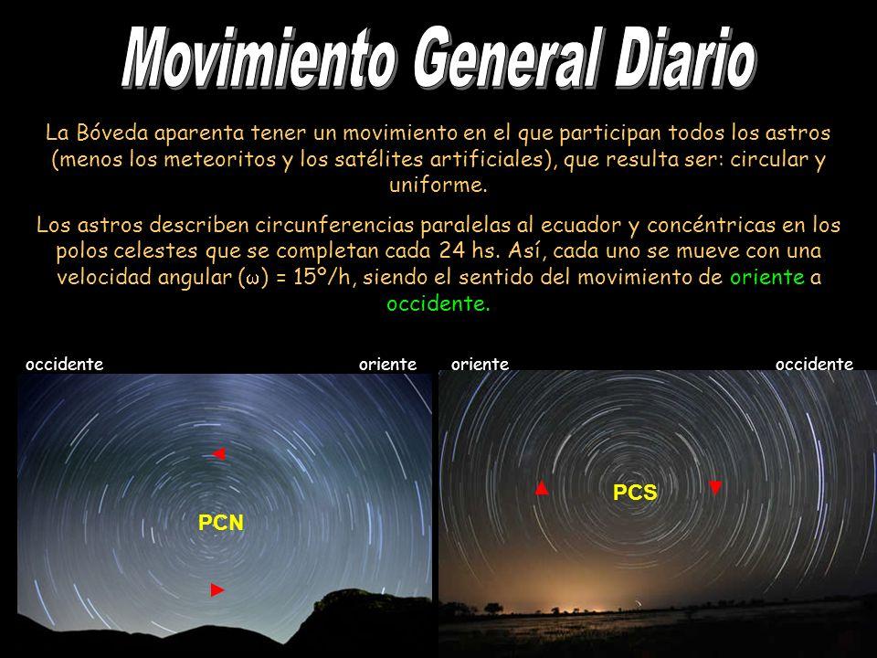 La Bóveda aparenta tener un movimiento en el que participan todos los astros (menos los meteoritos y los satélites artificiales), que resulta ser: cir