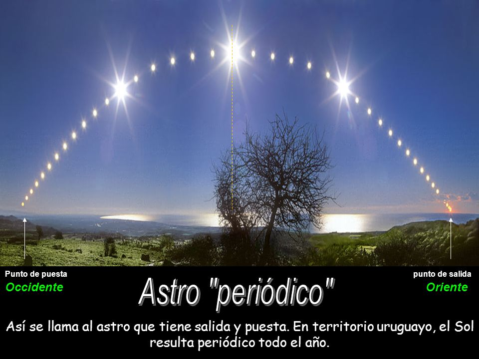 Punto de puesta punto de salida Occidente Oriente Así se llama al astro que tiene salida y puesta. En territorio uruguayo, el Sol resulta periódico to