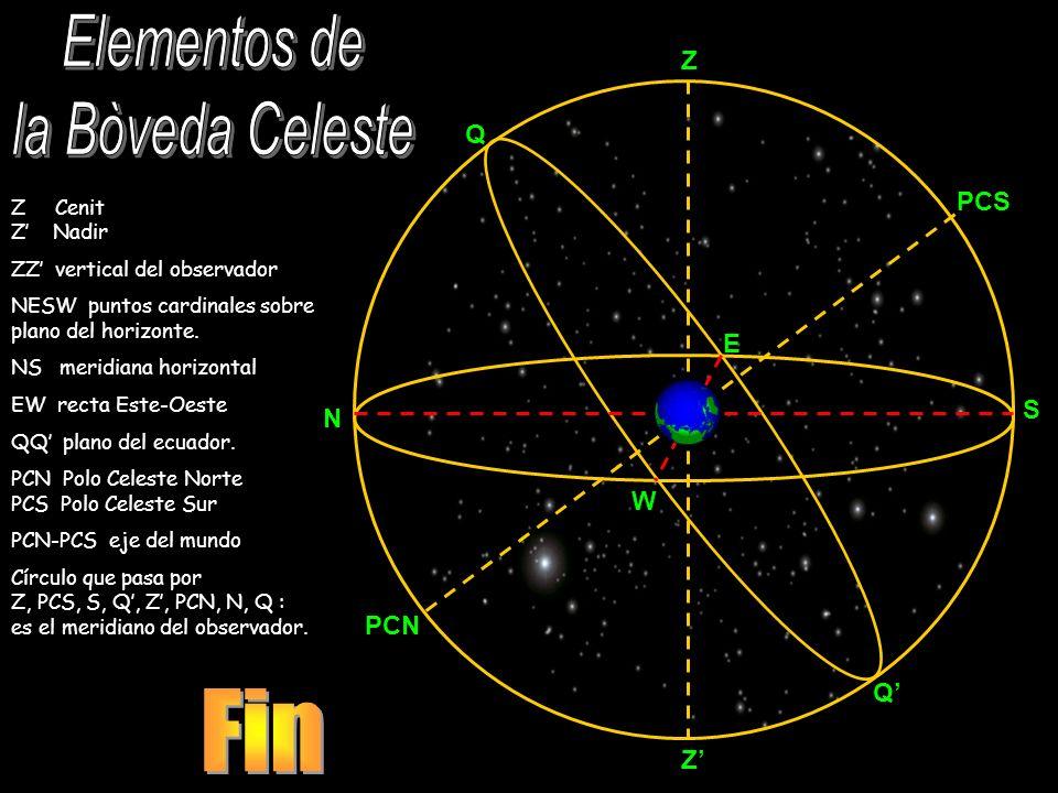 N S E W Z Z PCS PCN Q Q Z Cenit Z Nadir ZZ vertical del observador NESW puntos cardinales sobre plano del horizonte. NS meridiana horizontal EW recta