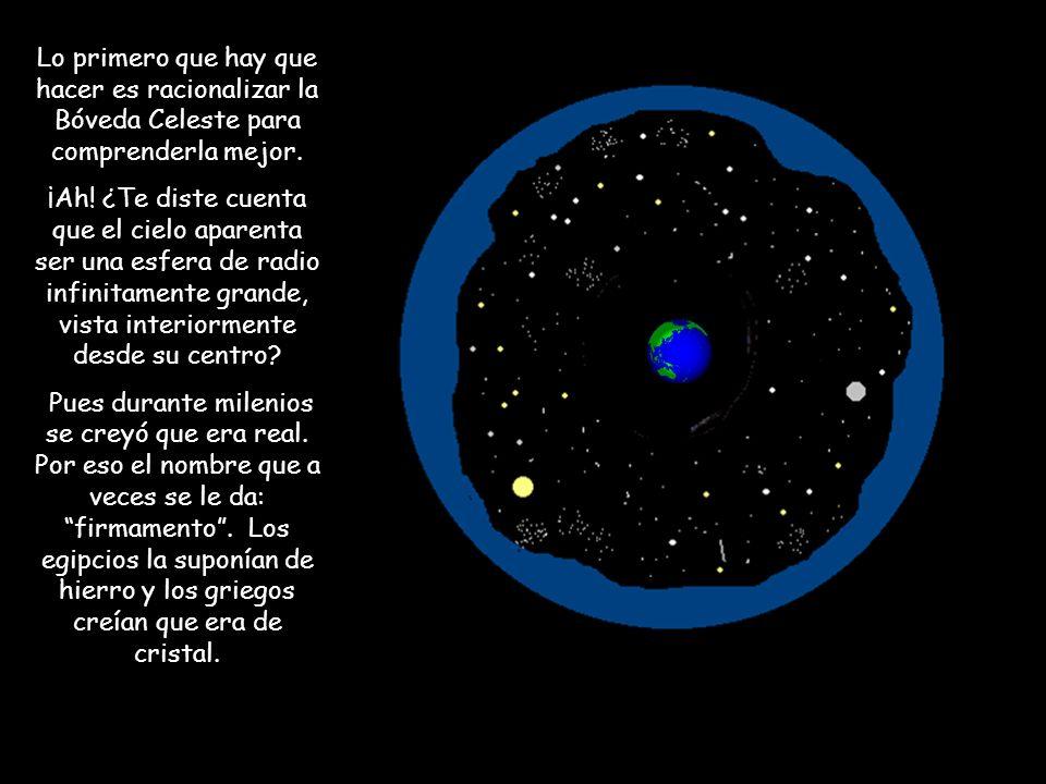 Observador en uno de los polos (latitud 90º N o 90º S) El ecuador coincide con el horizonte.