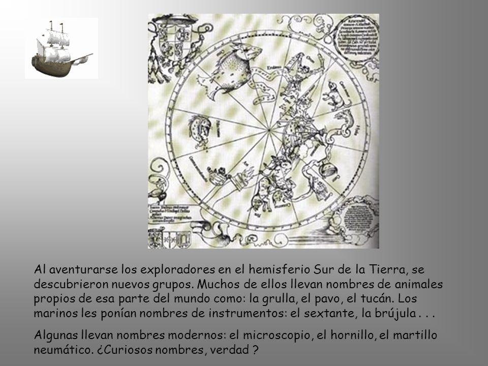 Z N S EW Cielo de Oriente Cielo de Occidente 3er plano: el meridiano del observador.