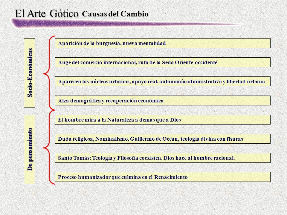 El Arte Gótico Interpretaciones y Periodización Vasari: Gótico=Bárbaro (Godo), desprecio en el Renacimiento y en el Barroco En el S.