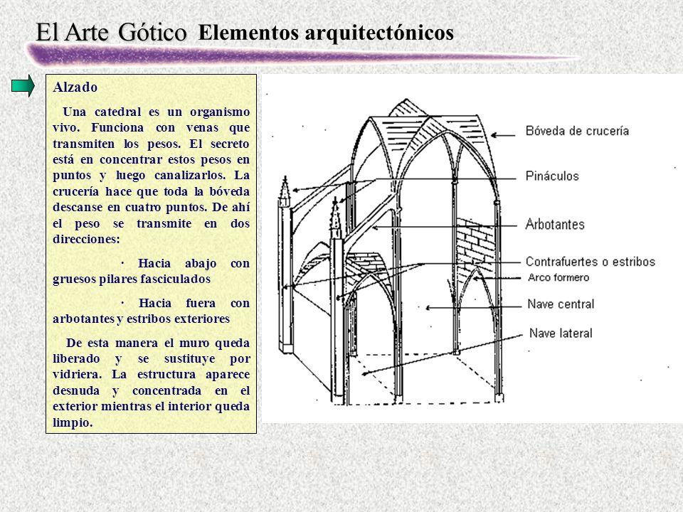 El Arte Gótico Elementos arquitectónicos Decoración · Más naturalista.