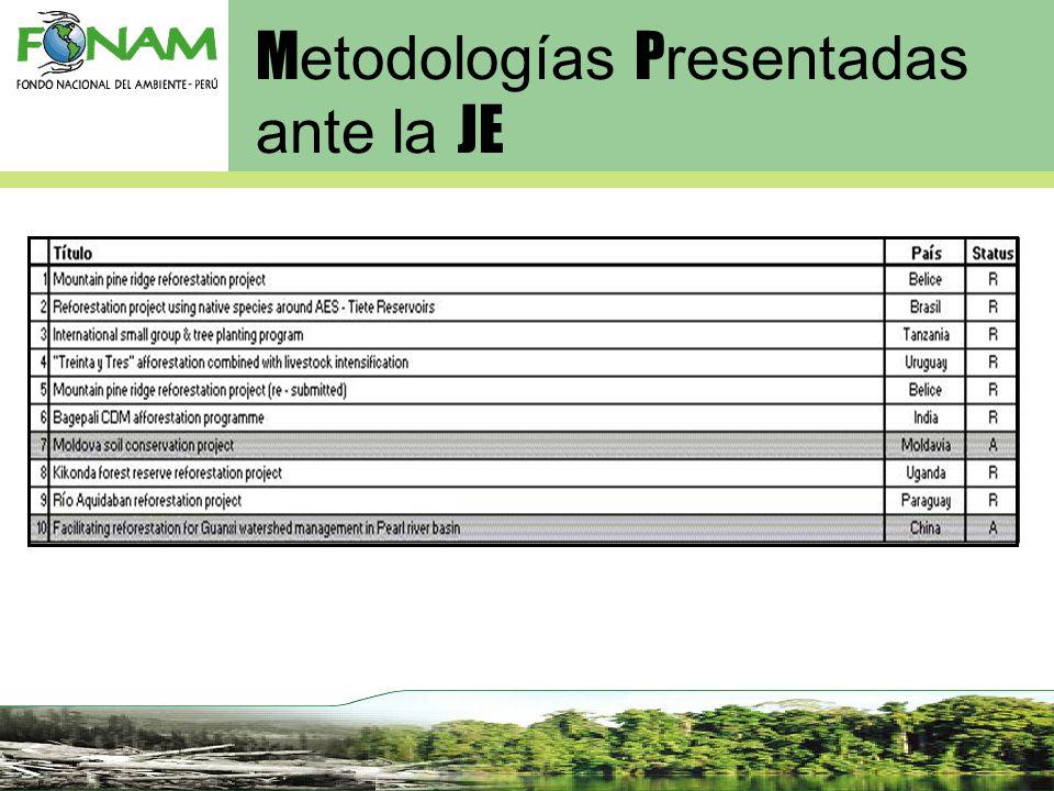 M etodologías P resentadas ante la JE