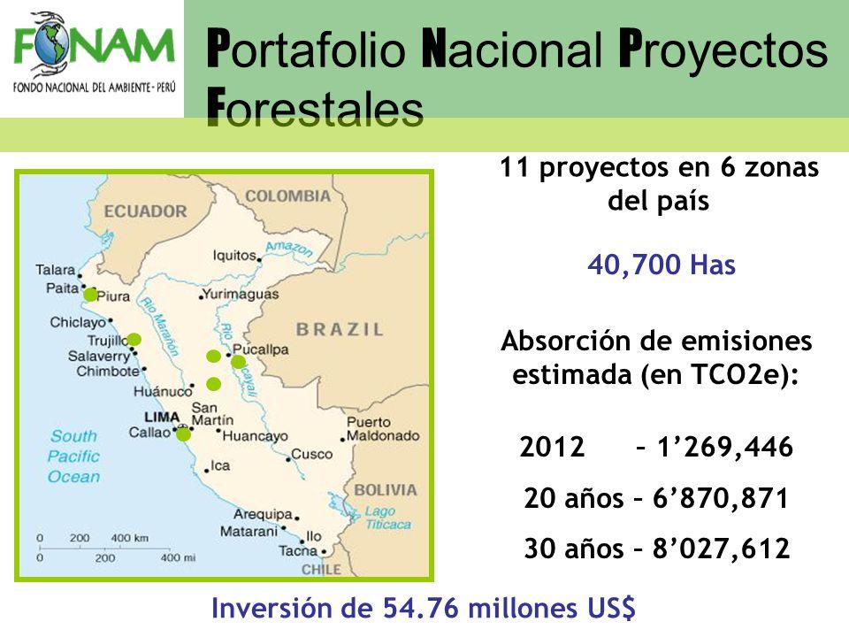 11 proyectos en 6 zonas del país Absorción de emisiones estimada (en TCO2e): 2012 – 1269,446 20 años – 6870,871 30 años – 8027,612 Inversión de 54.76