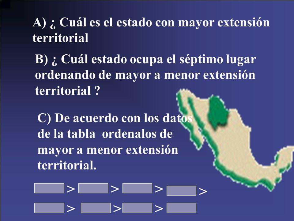 A) ¿ Cuál es el estado con mayor extensión territorial B) ¿ Cuál estado ocupa el séptimo lugar ordenando de mayor a menor extensión territorial ? C) D