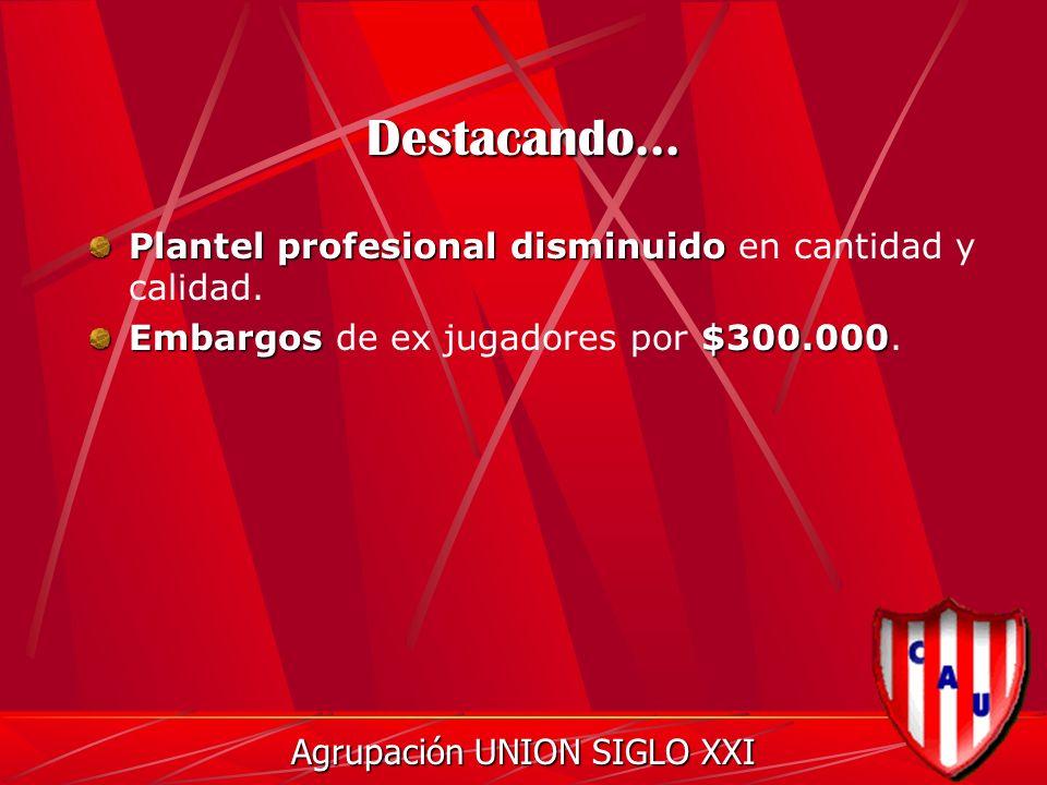 Destacando... Plantel profesional disminuido Plantel profesional disminuido en cantidad y calidad.
