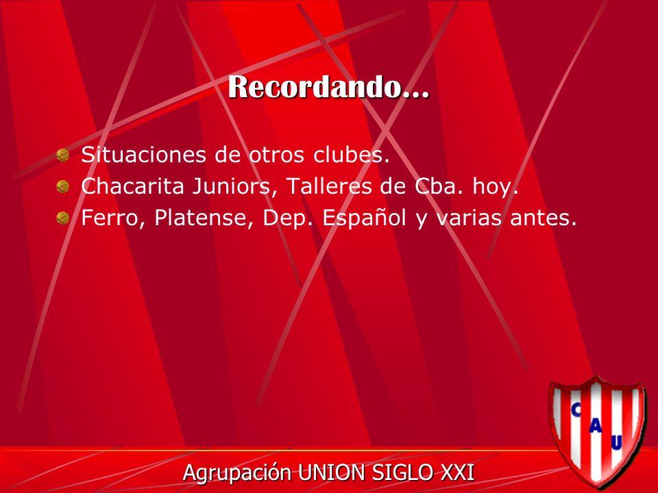 Recordando... Situaciones de otros clubes. Chacarita Juniors, Talleres de Cba.
