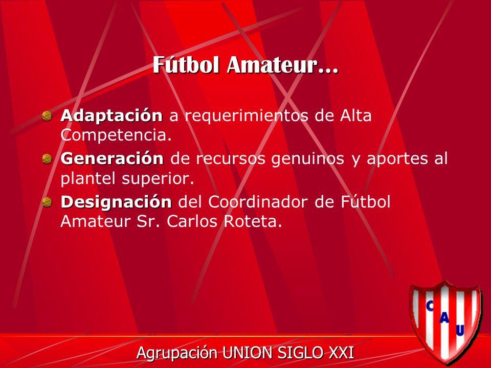 Fútbol Amateur... Adaptación Adaptación a requerimientos de Alta Competencia.