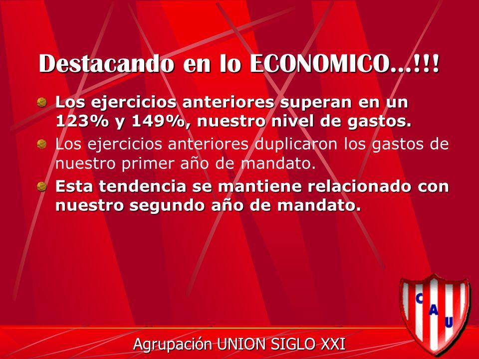 Destacando en lo ECONOMICO...!!.