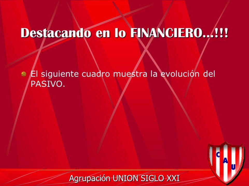 Destacando en lo FINANCIERO...!!. El siguiente cuadro muestra la evolución del PASIVO.