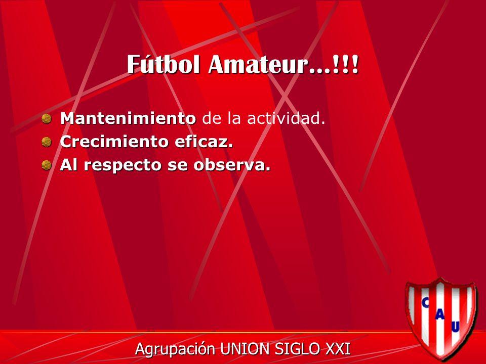 Fútbol Amateur...!!. Mantenimiento Mantenimiento de la actividad.
