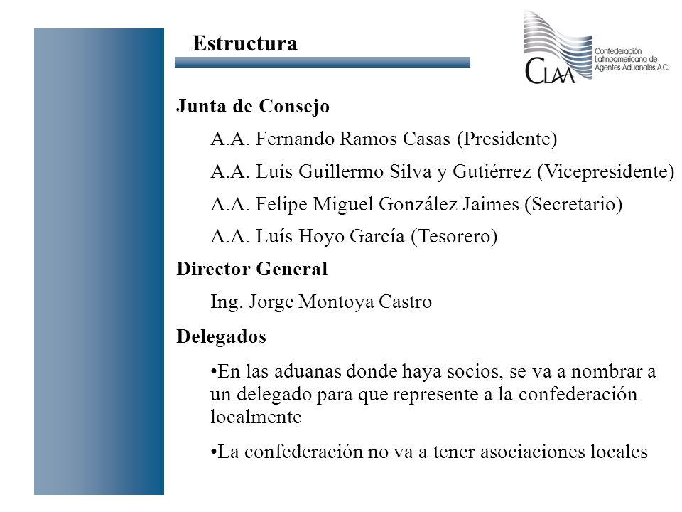 Estructura Junta de Consejo A.A. Fernando Ramos Casas (Presidente) A.A. Luís Guillermo Silva y Gutiérrez (Vicepresidente) A.A. Felipe Miguel González