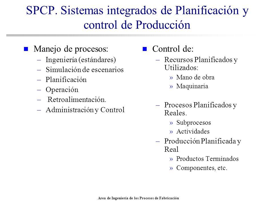 Area de Ingeniería de los Procesos de Fabricación SPCP. Sistemas integrados de Planificación y control de Producción n Manejo de procesos: –Ingeniería