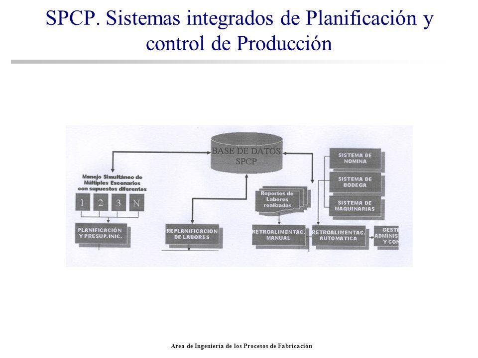 Area de Ingeniería de los Procesos de Fabricación SPCP. Sistemas integrados de Planificación y control de Producción