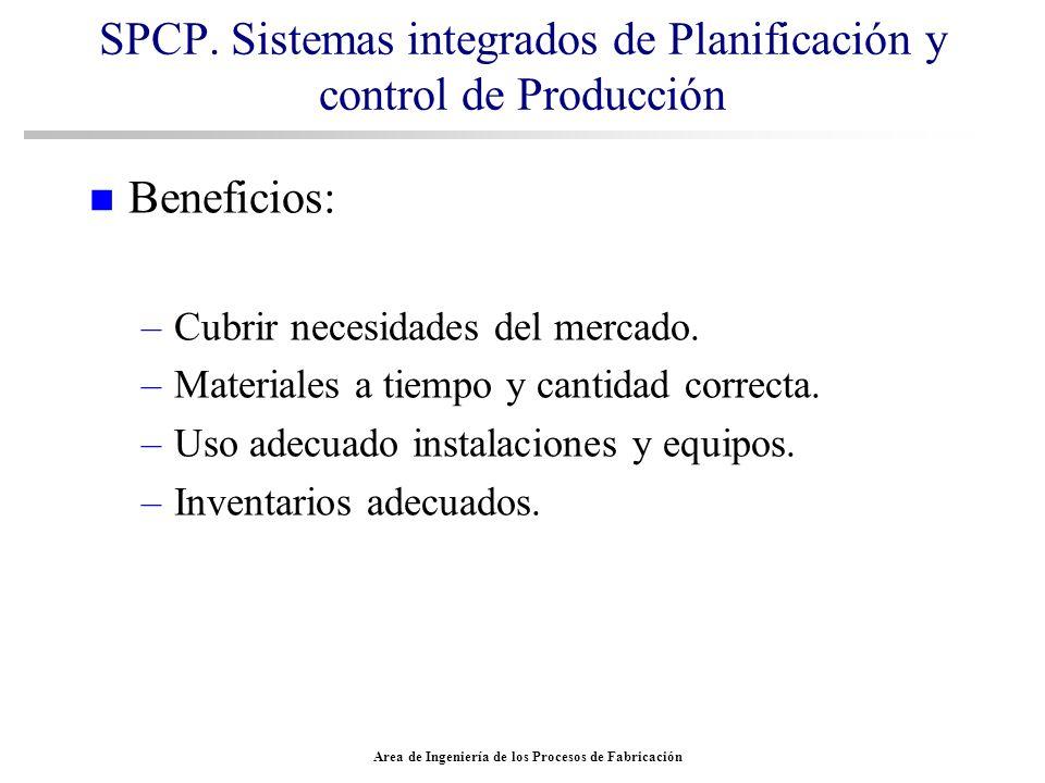 Area de Ingeniería de los Procesos de Fabricación SPCP. Sistemas integrados de Planificación y control de Producción n Beneficios: –Cubrir necesidades