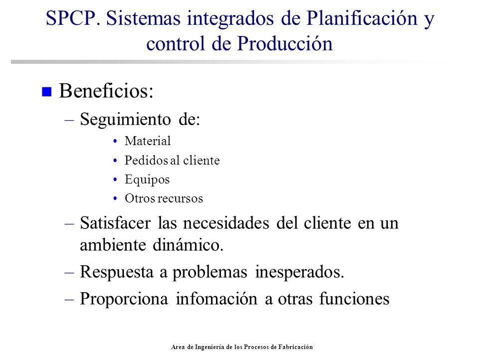 Area de Ingeniería de los Procesos de Fabricación SPCP. Sistemas integrados de Planificación y control de Producción n Beneficios: –Seguimiento de: Ma