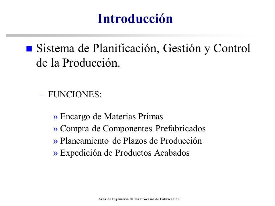 Area de Ingeniería de los Procesos de Fabricación Introducción n Sistema de Planificación, Gestión y Control de la Producción. –FUNCIONES: »Encargo de
