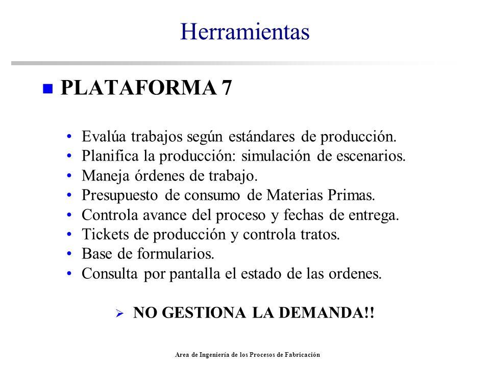 Area de Ingeniería de los Procesos de Fabricación Herramientas n PLATAFORMA 7 Evalúa trabajos según estándares de producción. Planifica la producción: