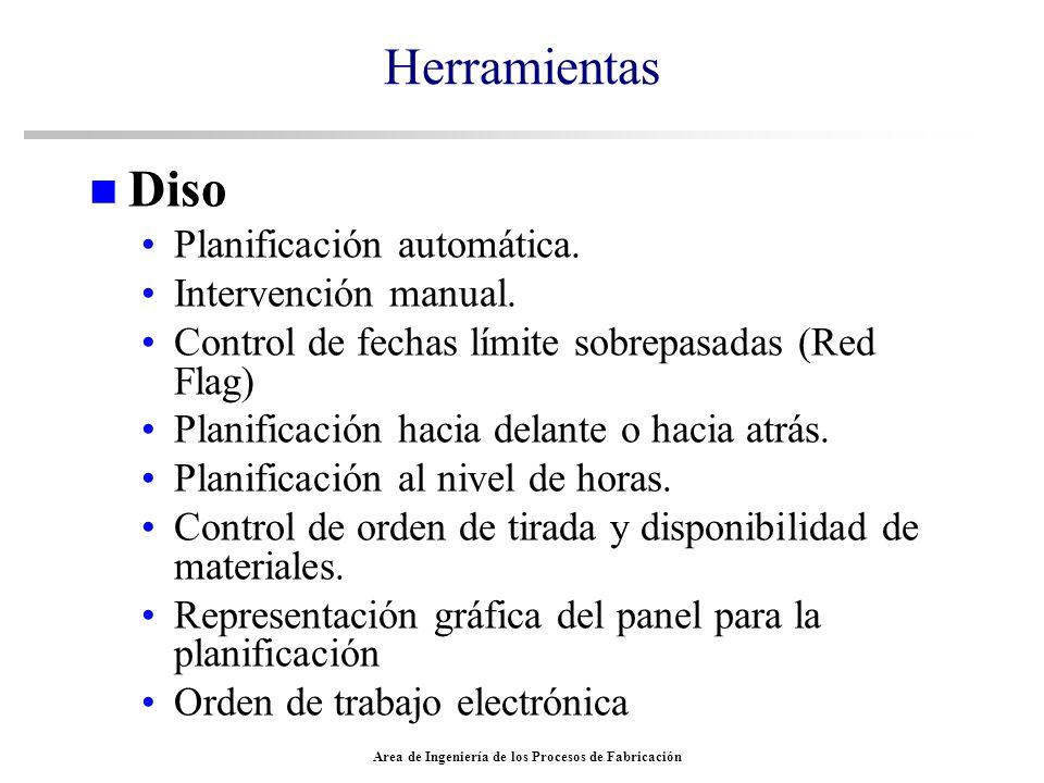 Area de Ingeniería de los Procesos de Fabricación Herramientas n Diso Planificación automática. Intervención manual. Control de fechas límite sobrepas