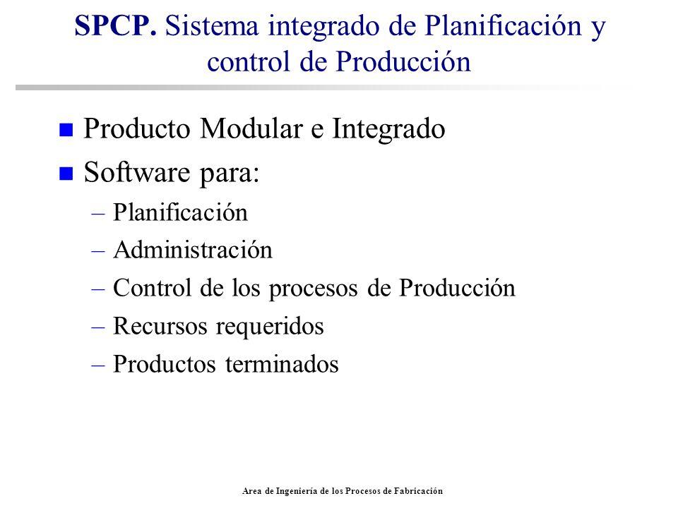 Area de Ingeniería de los Procesos de Fabricación SPCP. Sistema integrado de Planificación y control de Producción n Producto Modular e Integrado n So