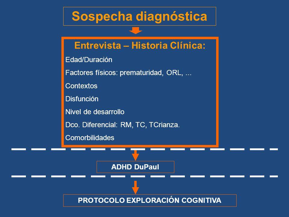 Sospecha diagnóstica Entrevista – Historia Clínica: Edad/Duración Factores físicos: prematuridad, ORL,... Contextos Disfunción Nivel de desarrollo Dco