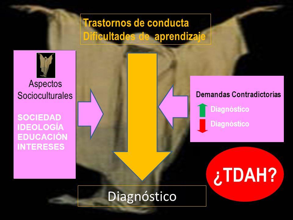 ¿TDAH? Trastornos de conducta Dificultades de aprendizaje Diagnóstico Aspectos Socioculturales SOCIEDAD IDEOLOGÍA EDUCACIÓN INTERESES Demandas Contrad