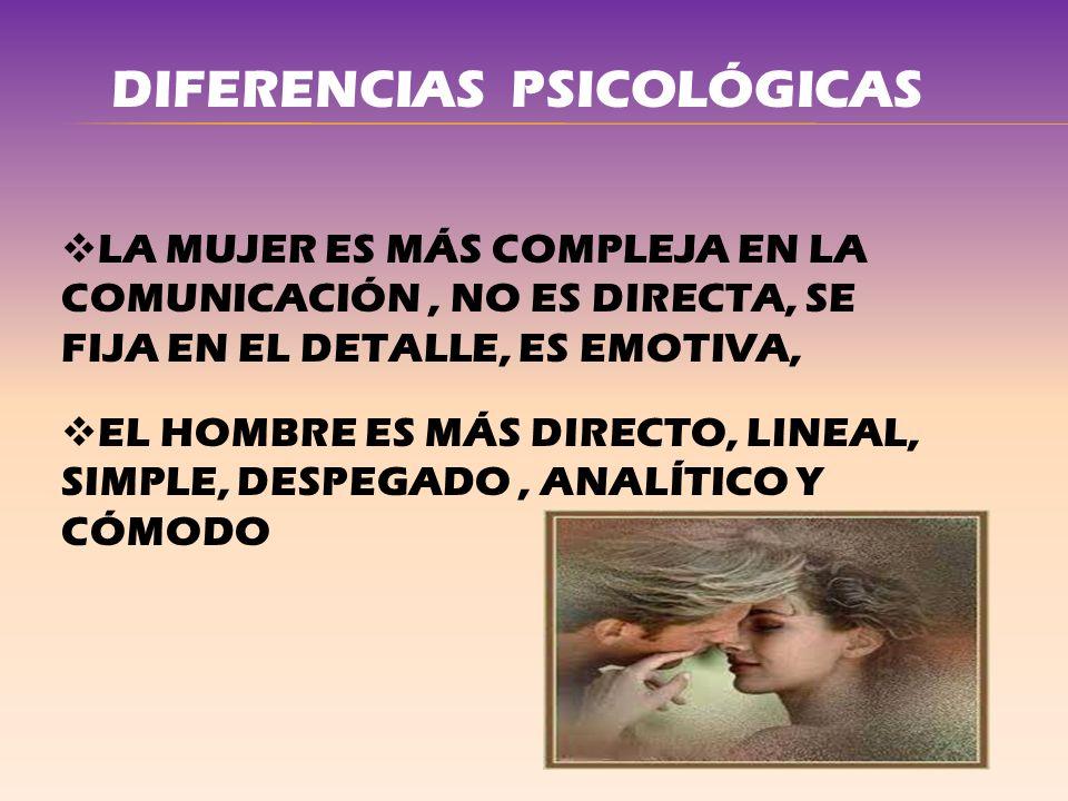 DIFERENCIAS PSICOLÓGICAS LA MUJER ES MÁS COMPLEJA EN LA COMUNICACIÓN, NO ES DIRECTA, SE FIJA EN EL DETALLE, ES EMOTIVA, EL HOMBRE ES MÁS DIRECTO, LINE